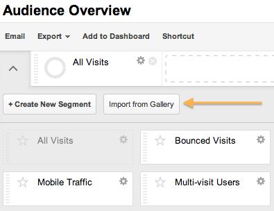 Google Segment Gallery