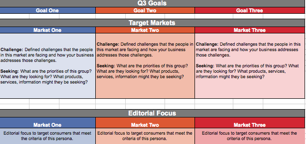 Quarterly Inbound Marketing Strategy Template Andrea Tuttle .