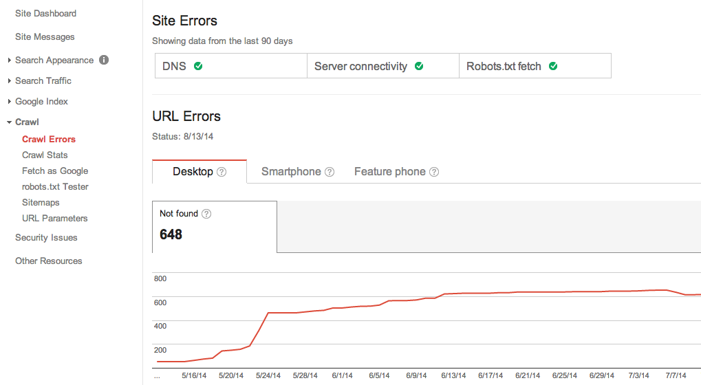 Google Webmaster Crawl Errors